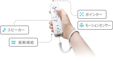 20061012_Wii.jpg